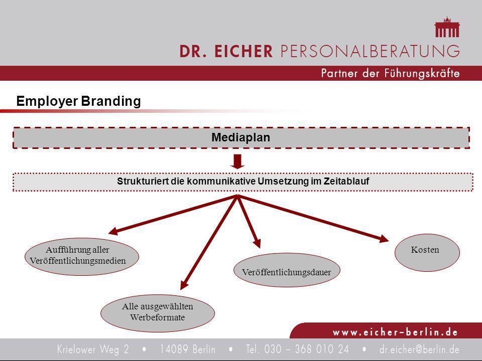 Strukturiert die kommunikative Umsetzung im Zeitablauf