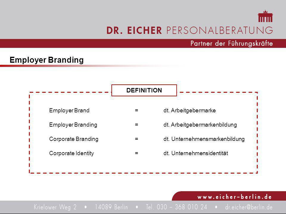 Employer Branding DEFINITION Employer Brand = dt. Arbeitgebermarke