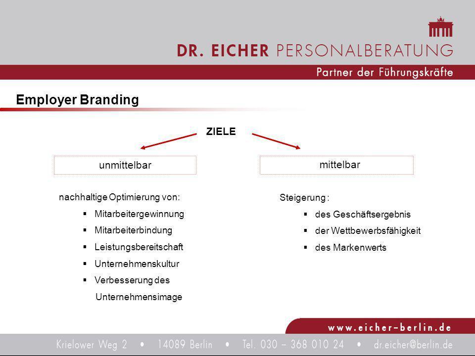 Employer Branding ZIELE unmittelbar mittelbar