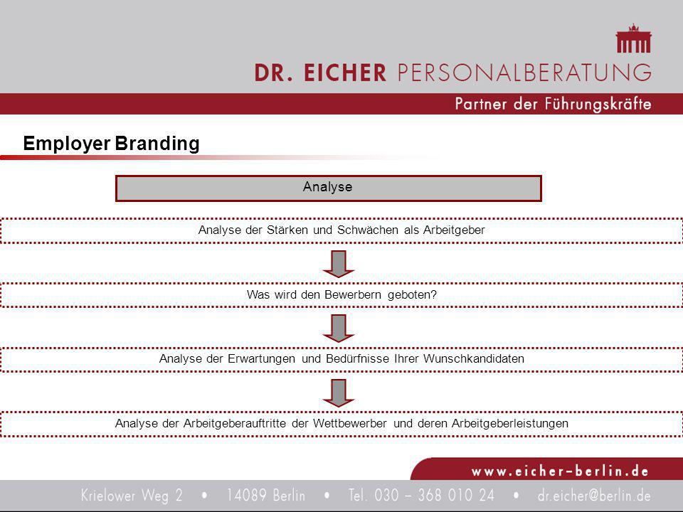 Employer Branding Analyse