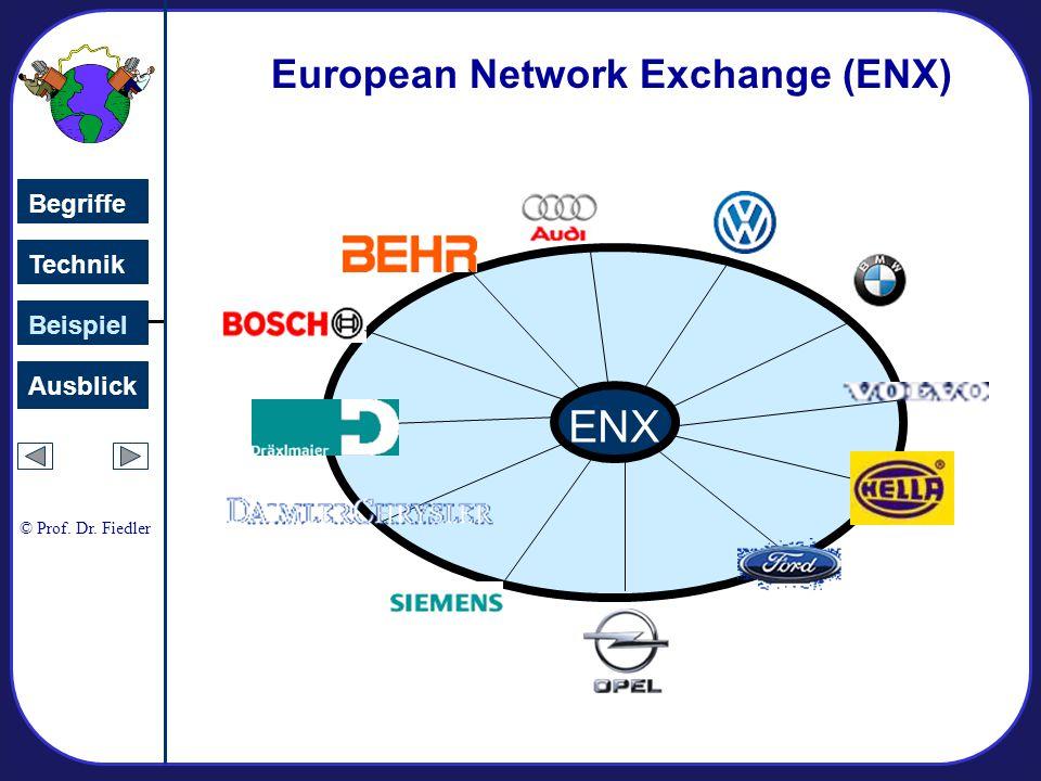 ENX European Network Exchange (ENX) Begriffe Technik Beispiel Ausblick