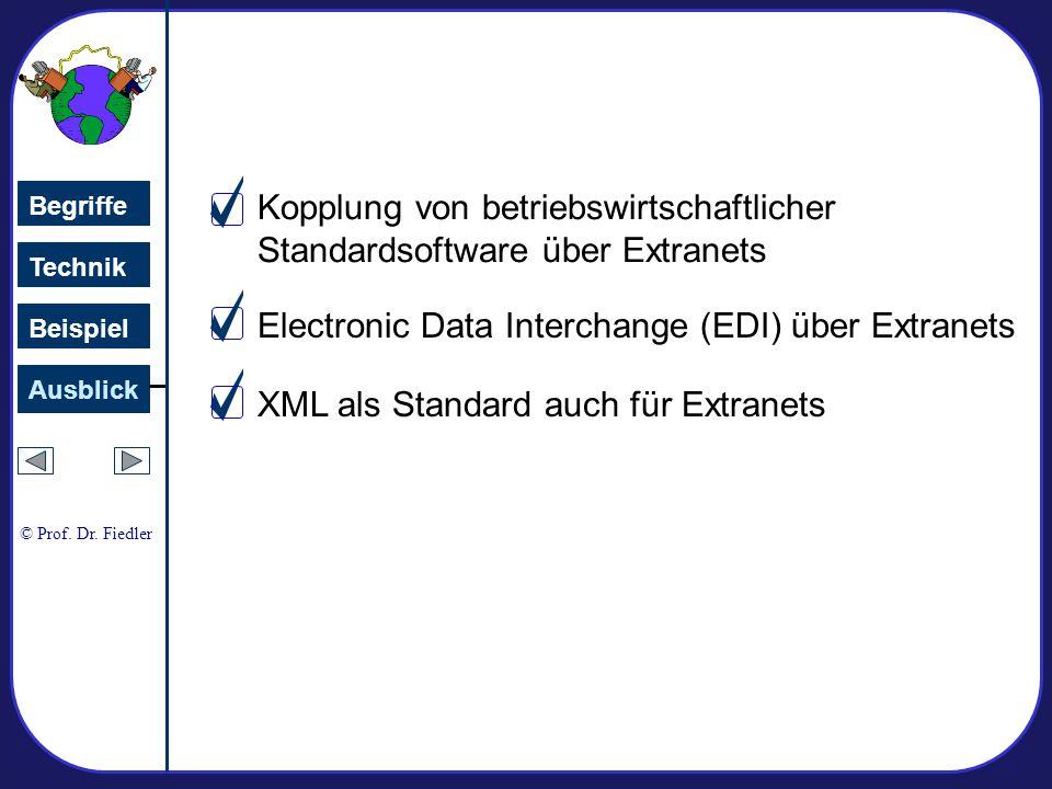 Kopplung von betriebswirtschaftlicher Standardsoftware über Extranets