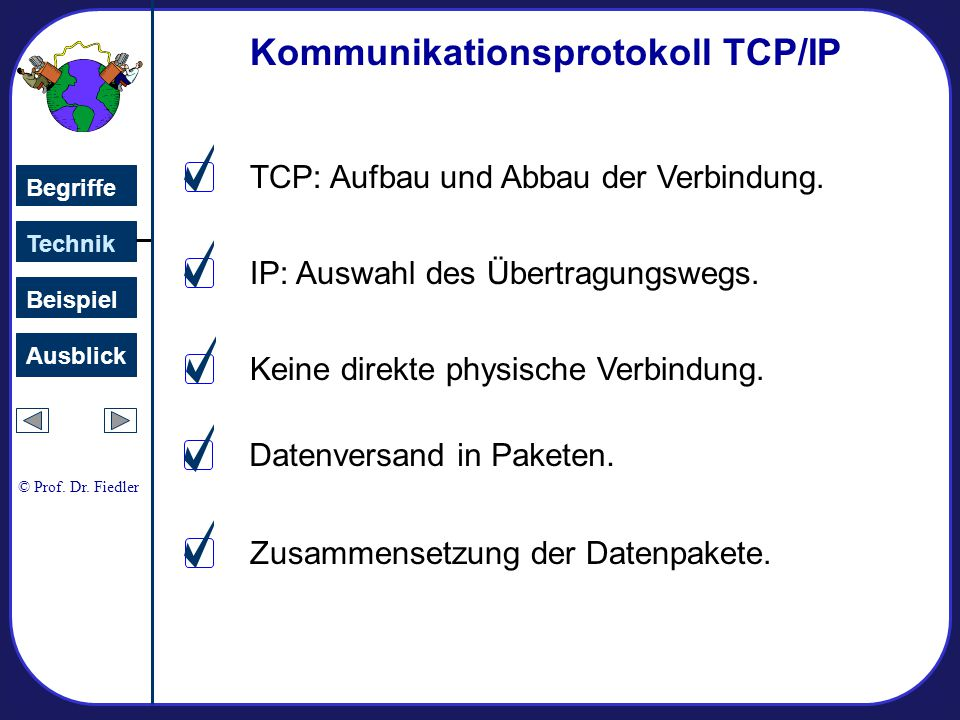 Kommunikationsprotokoll TCP/IP