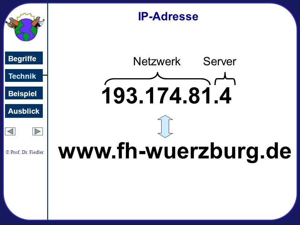 193.174.81.4 www.fh-wuerzburg.de IP-Adresse Netzwerk Server Begriffe