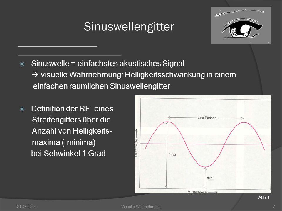 Sinuswellengitter Sinuswelle = einfachstes akustisches Signal