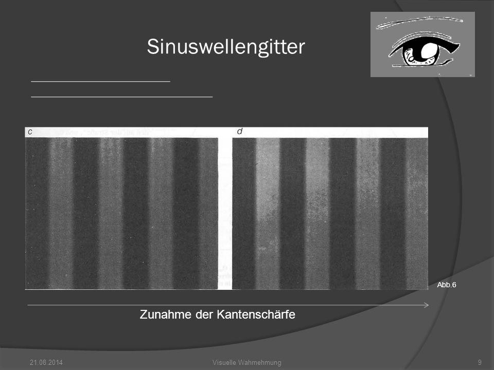 Sinuswellengitter Zunahme der Kantenschärfe Abb.6 06.04.2017