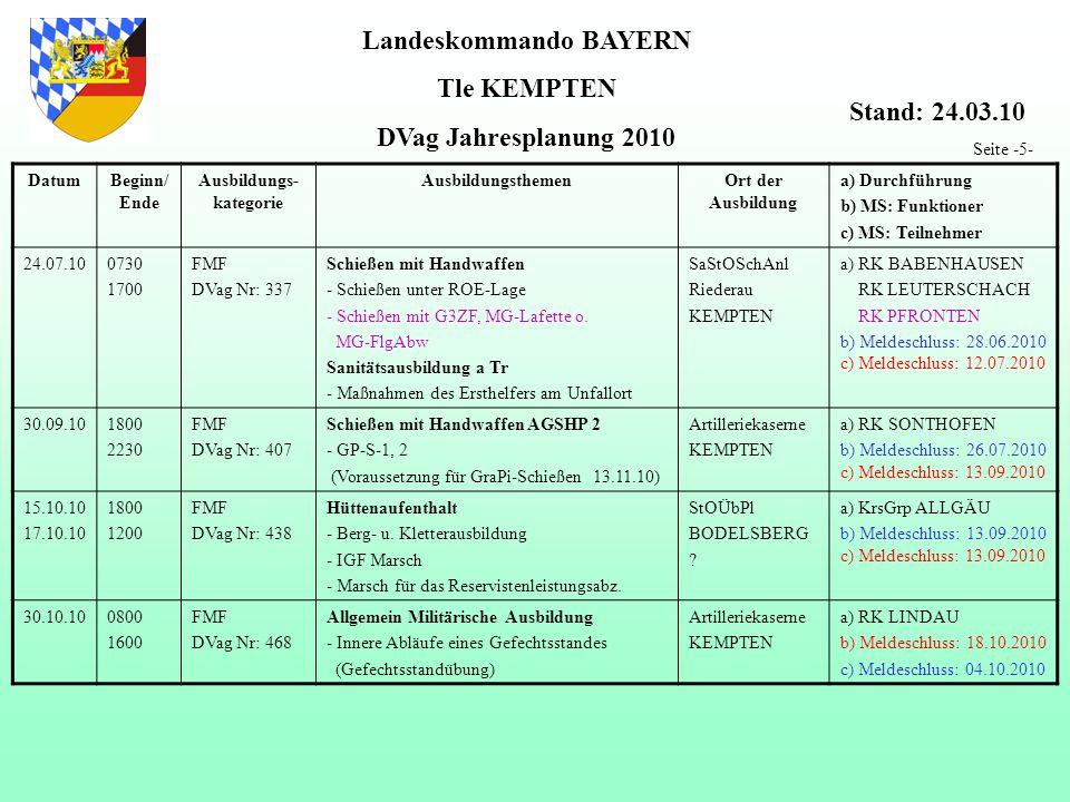 Landeskommando BAYERN Ausbildungs-kategorie