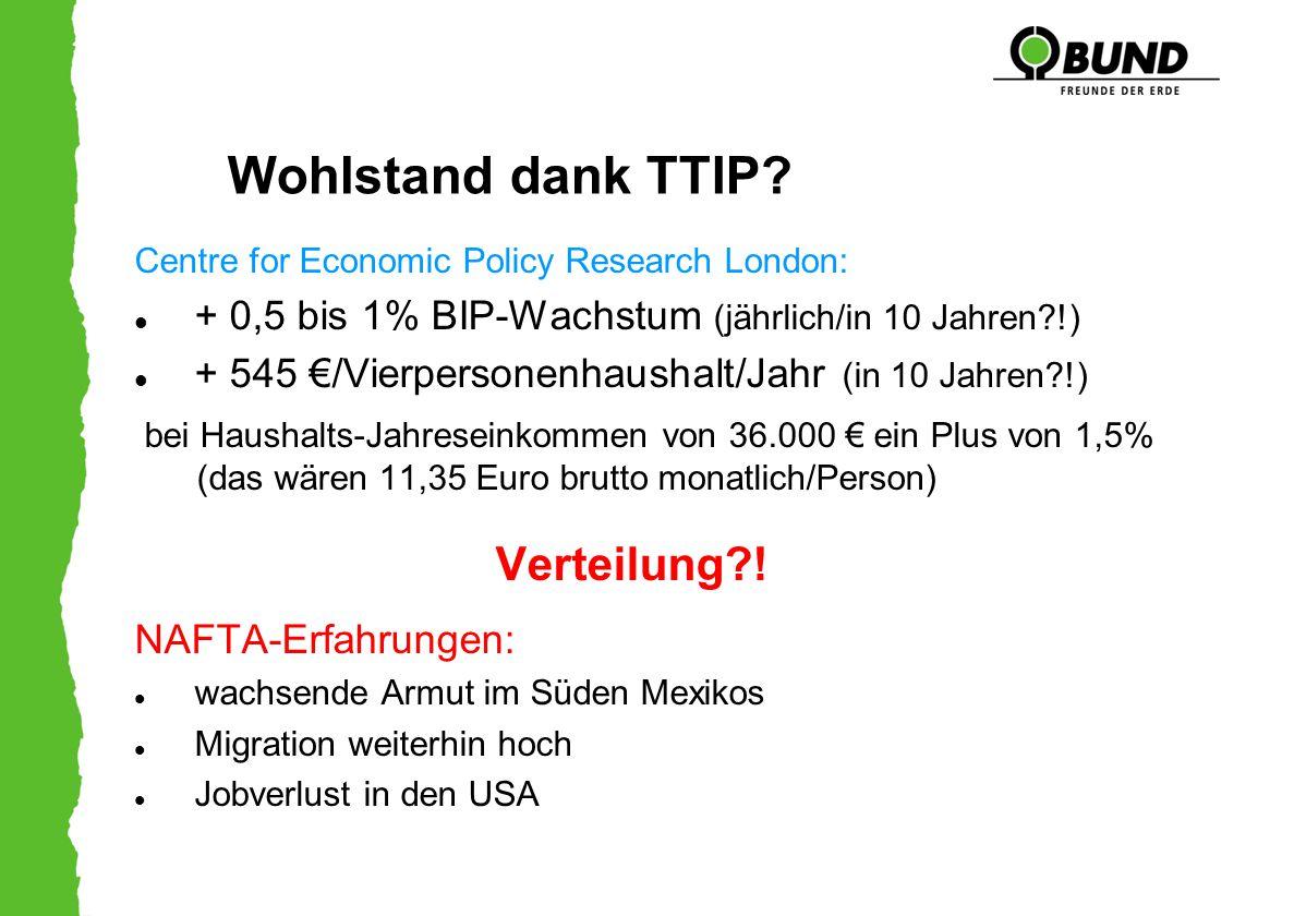 Verteilung ! Wohlstand dank TTIP
