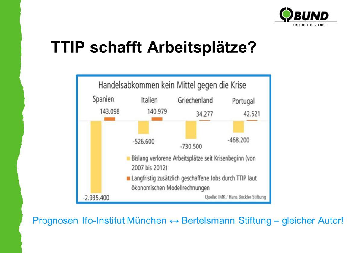 TTIP schafft Arbeitsplätze
