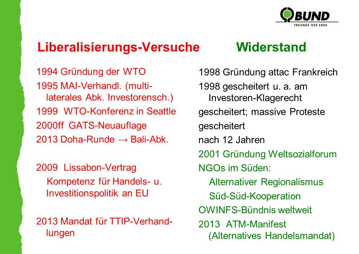 Liberalisierungs-Versuche Widerstand