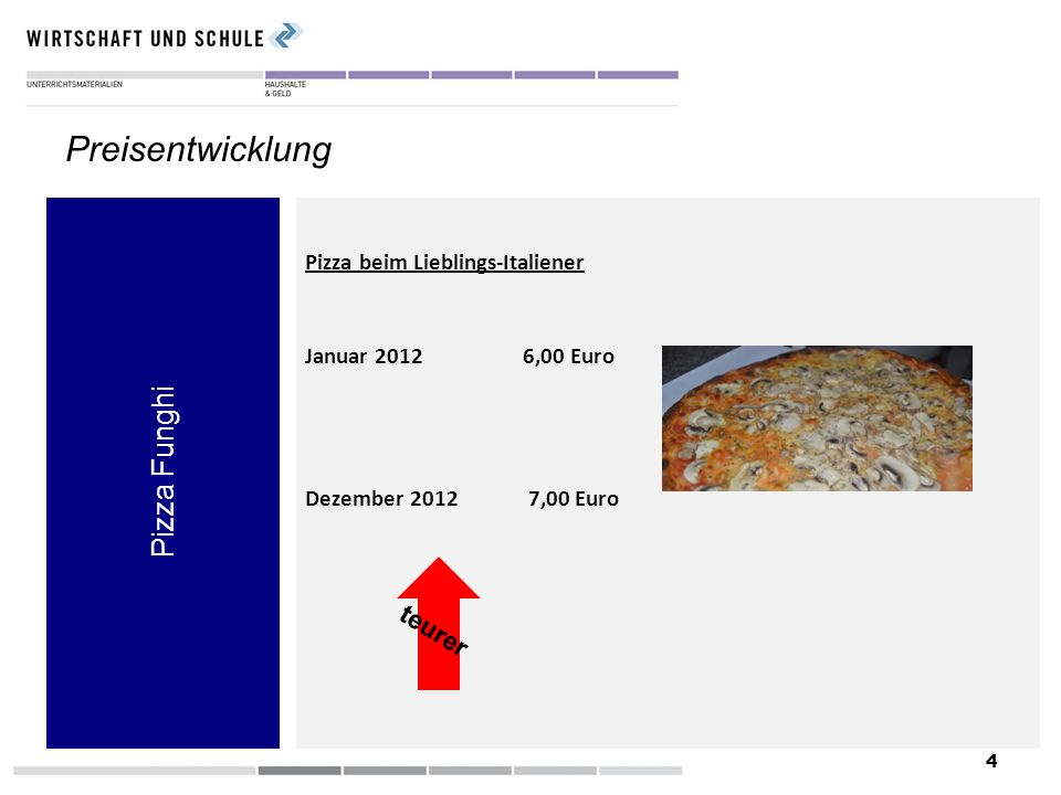 Preisentwicklung Pizza Funghi teurer Pizza beim Lieblings-Italiener