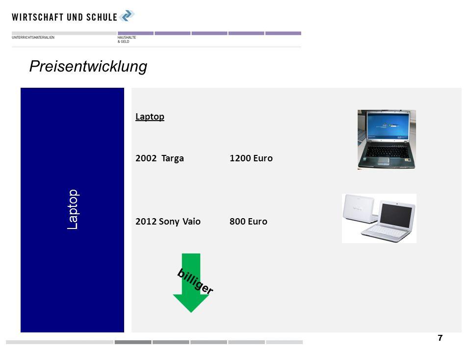 Preisentwicklung Laptop billiger Laptop 2002 Targa 1200 Euro