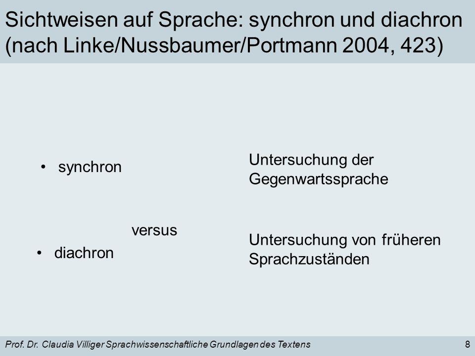 Sichtweisen auf Sprache: synchron und diachron (nach Linke/Nussbaumer/Portmann 2004, 423)