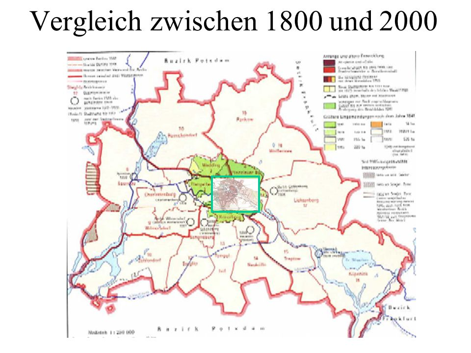 Vergleich zwischen 1800 und 2000