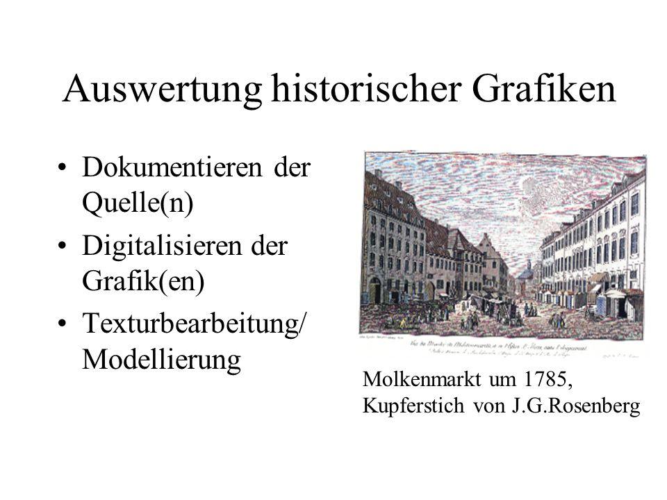 Auswertung historischer Grafiken