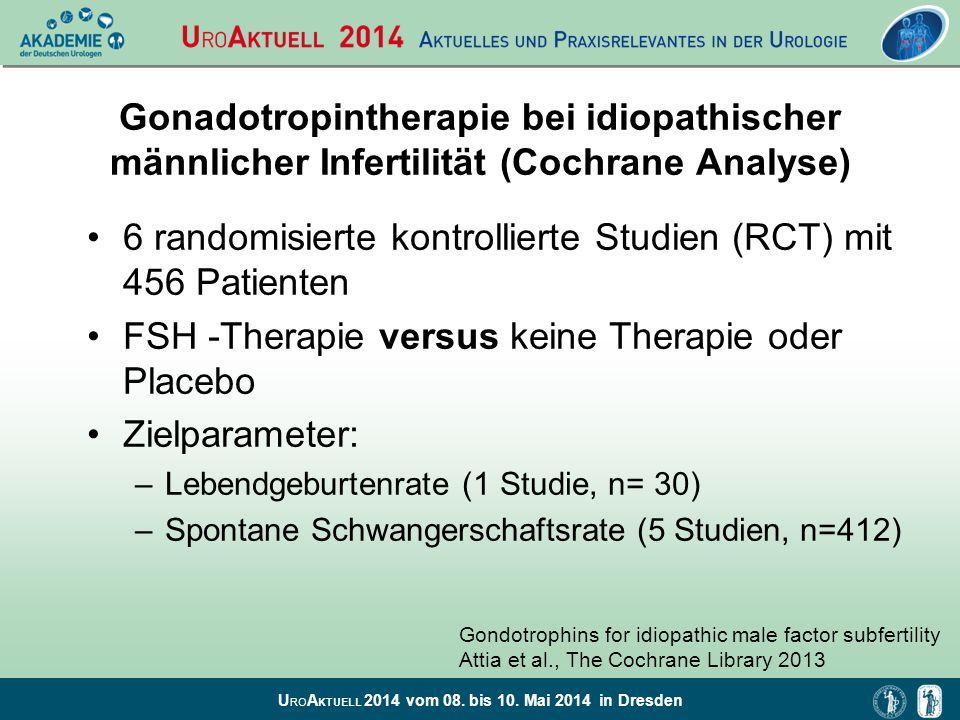 6 randomisierte kontrollierte Studien (RCT) mit 456 Patienten