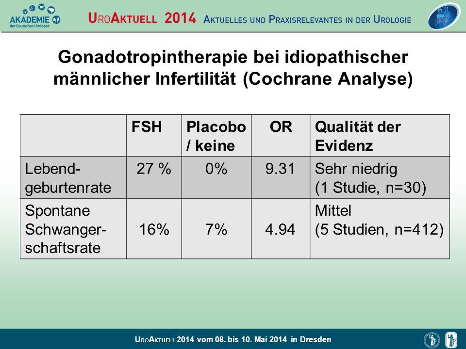 Gonadotropintherapie bei idiopathischer männlicher Infertilität (Cochrane Analyse)