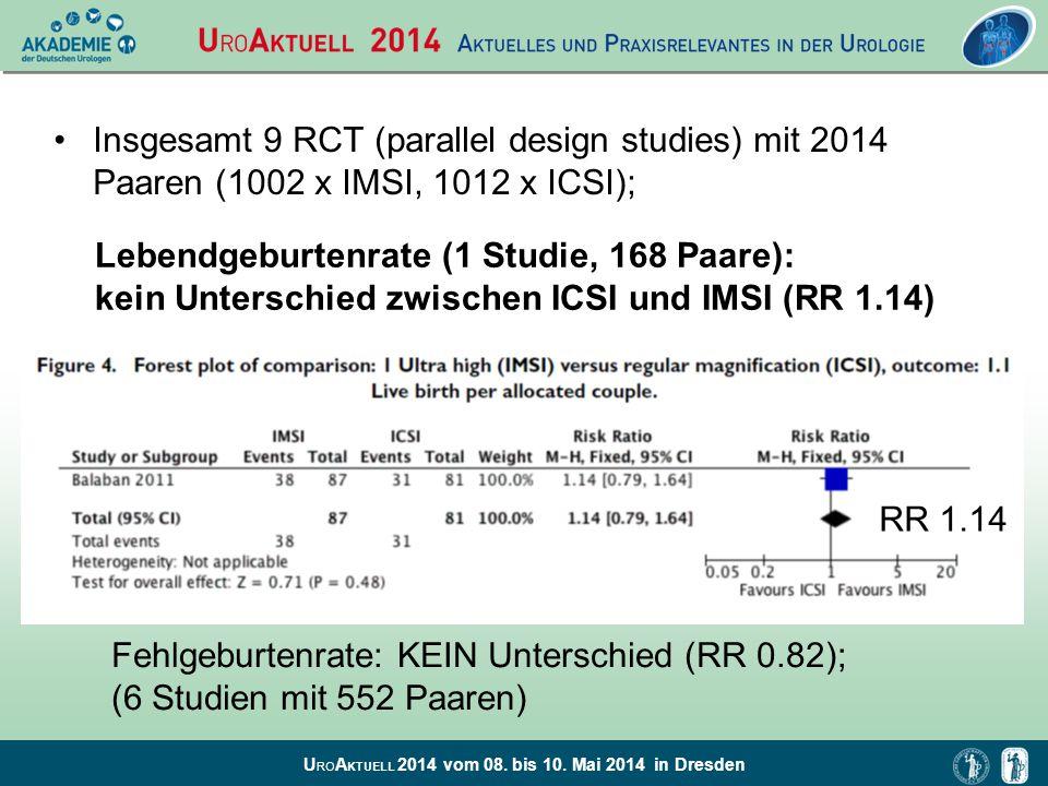 Insgesamt 9 RCT (parallel design studies) mit 2014 Paaren (1002 x IMSI, 1012 x ICSI);