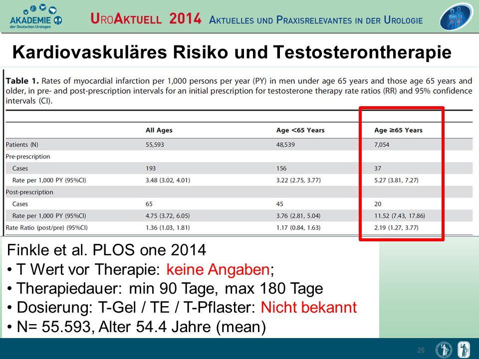 Kardiovaskuläres Risiko und Testosterontherapie