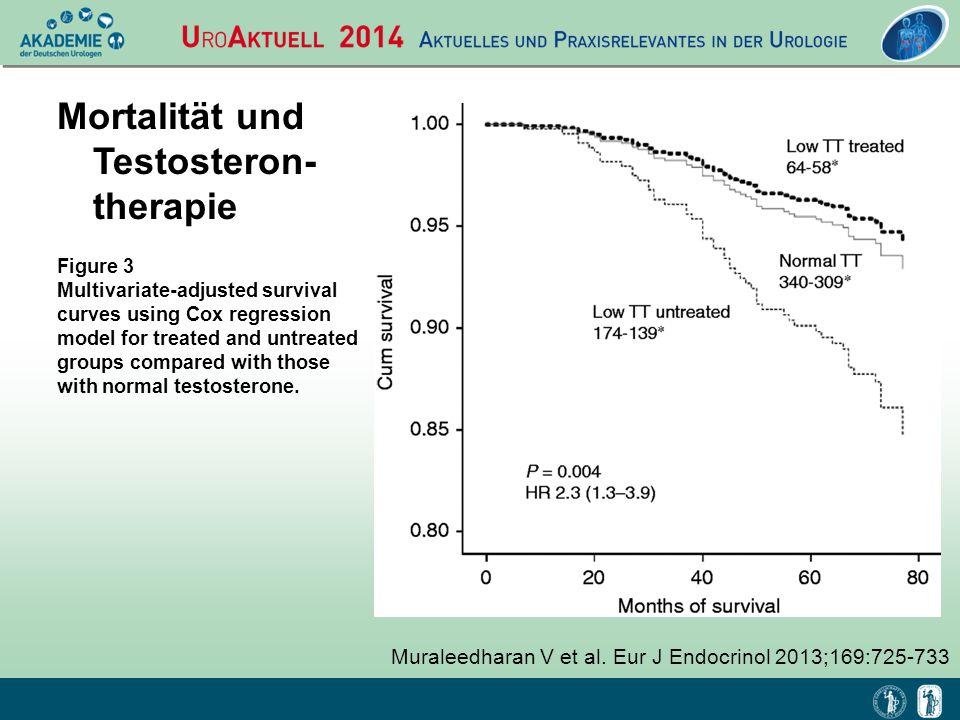 Mortalität und Testosteron-therapie