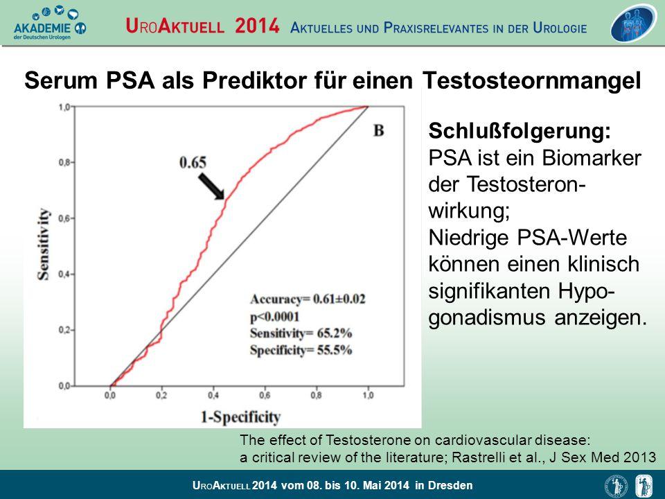 Serum PSA als Prediktor für einen Testosteornmangel