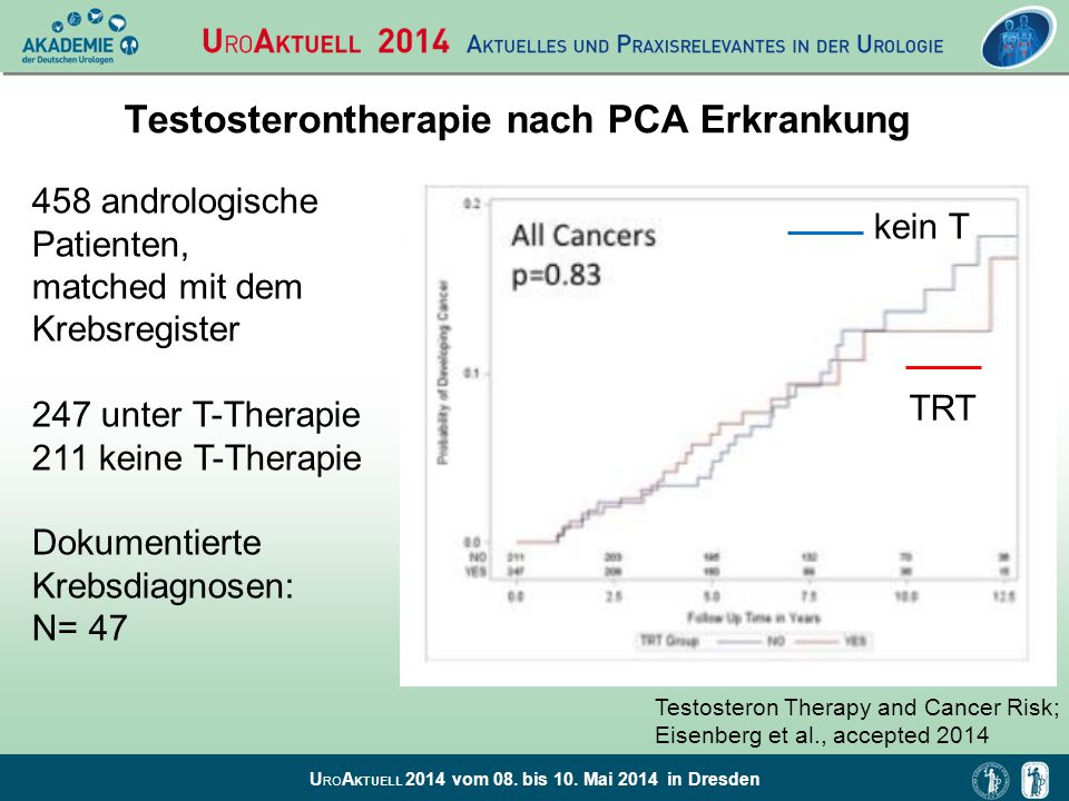 Testosterontherapie nach PCA Erkrankung