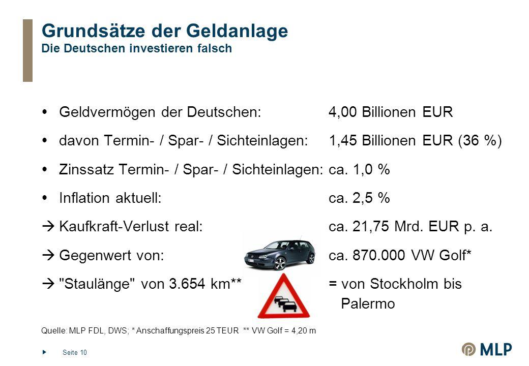 Grundsätze der Geldanlage Die Deutschen investieren falsch