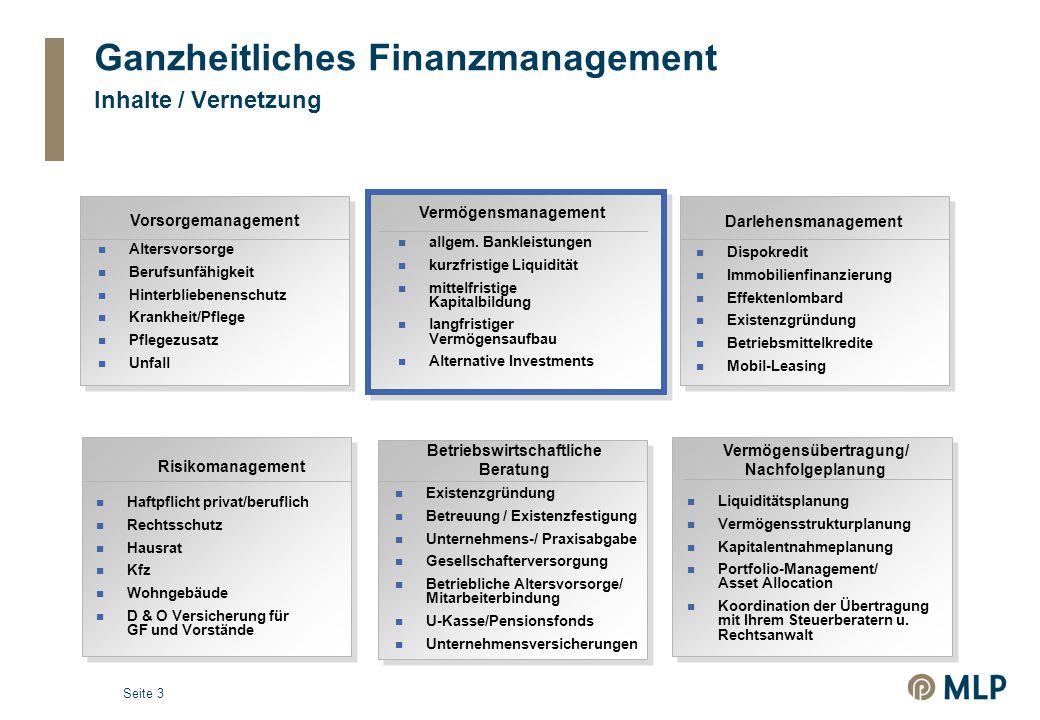 Ganzheitliches Finanzmanagement Inhalte / Vernetzung