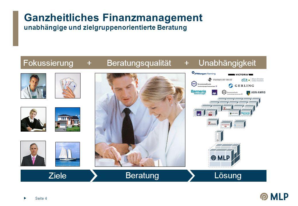 Ganzheitliches Finanzmanagement unabhängige und zielgruppenorientierte Beratung