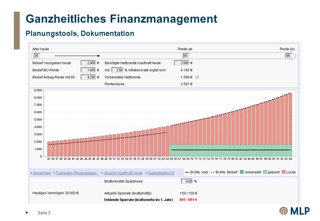 Ganzheitliches Finanzmanagement Planungstools, Dokumentation