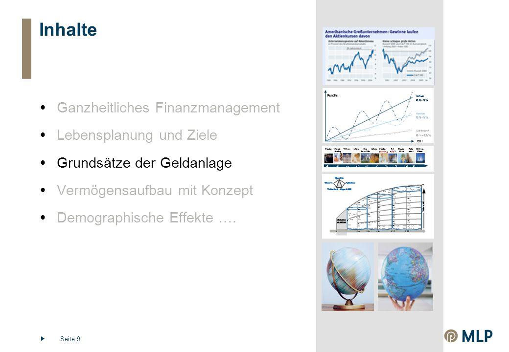 Inhalte Ganzheitliches Finanzmanagement Lebensplanung und Ziele