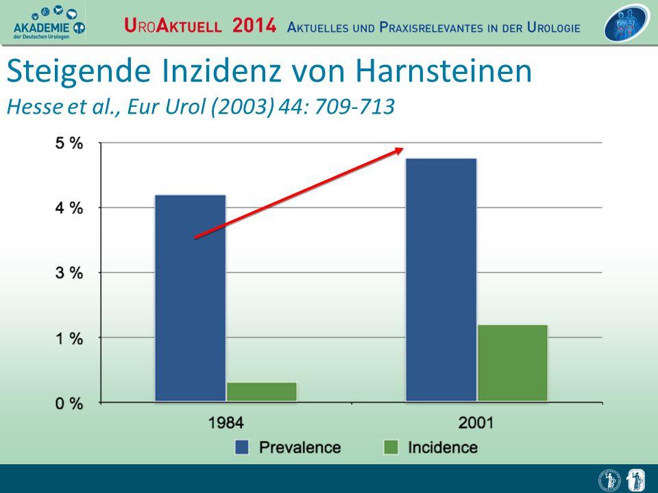 Steigende Inzidenz von Harnsteinen Hesse et al