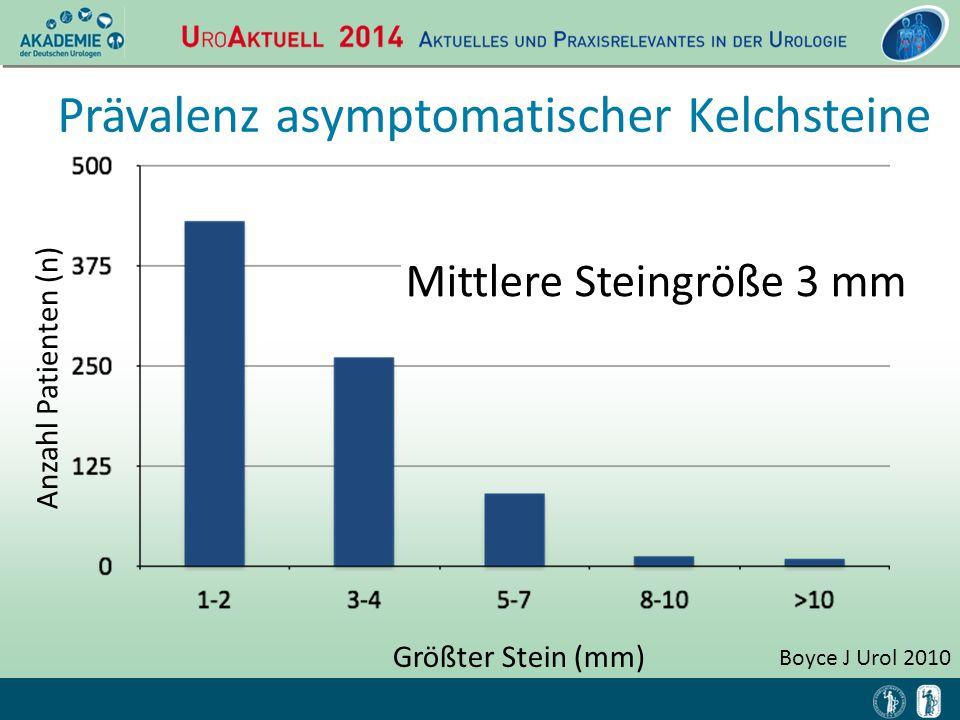 Prävalenz asymptomatischer Kelchsteine