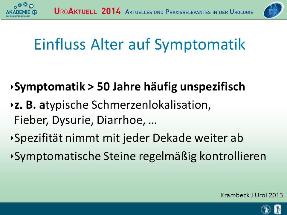 Einfluss Alter auf Symptomatik