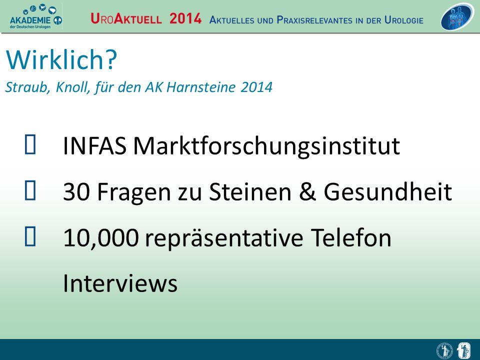 Wirklich Straub, Knoll, für den AK Harnsteine 2014