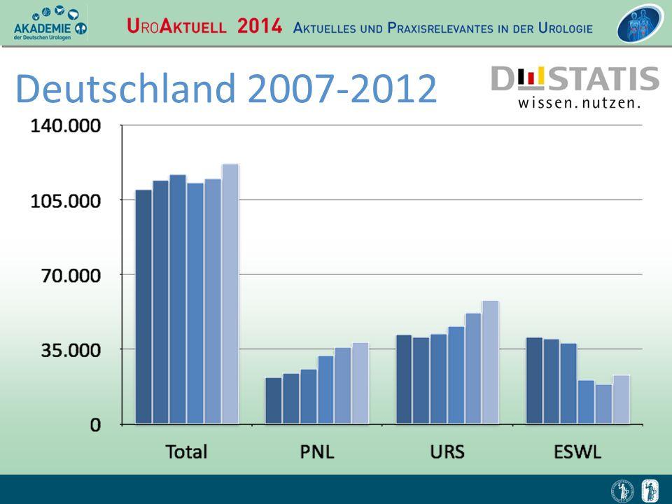 Deutschland 2007-2012