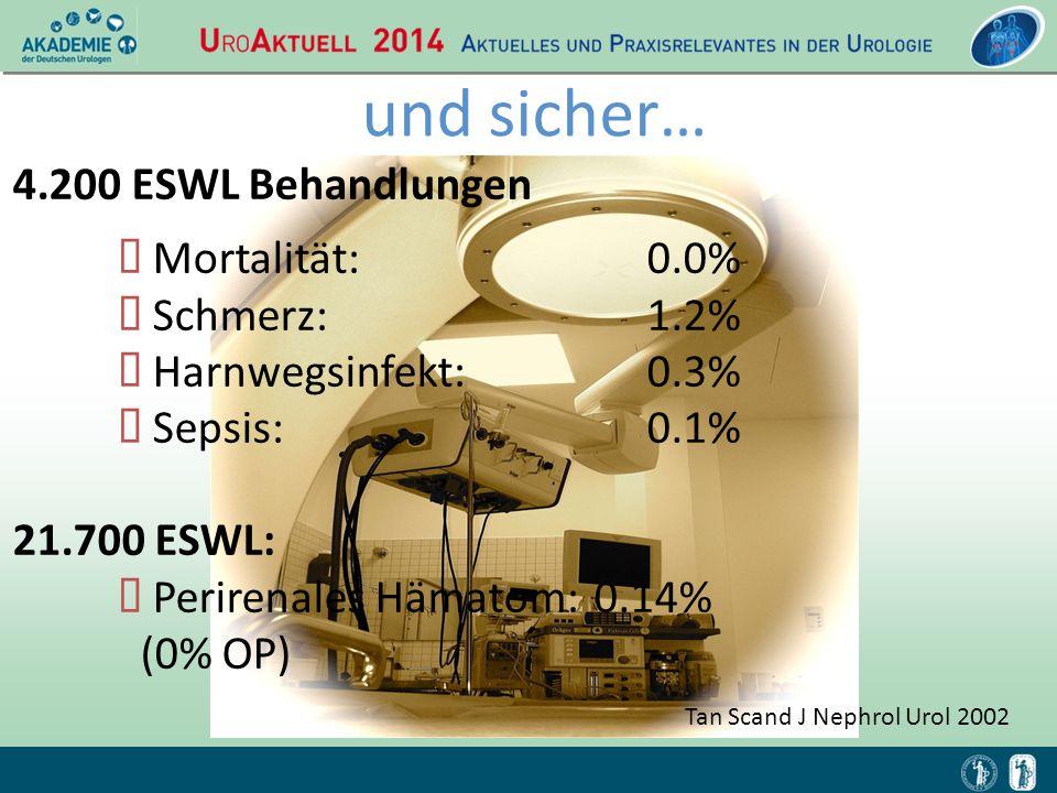 und sicher… 4.200 ESWL Behandlungen Mortalität: 0.0% Schmerz: 1.2%