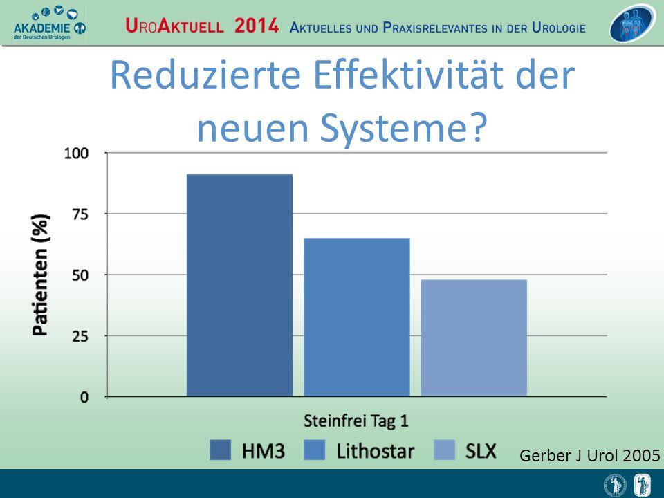 Reduzierte Effektivität der neuen Systeme