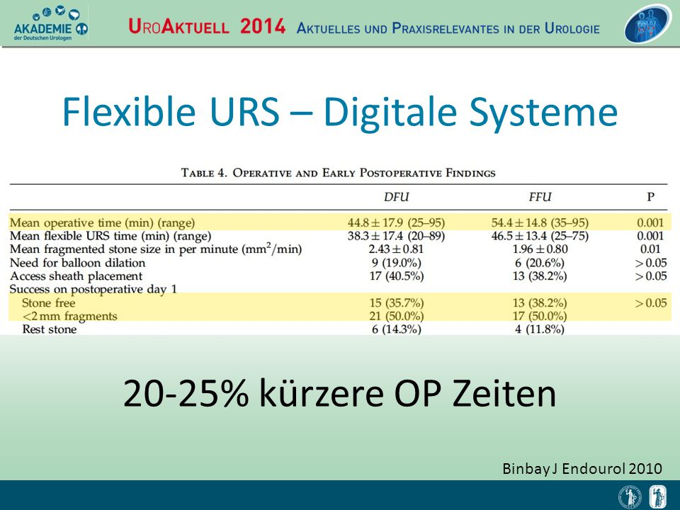 Flexible URS – Digitale Systeme