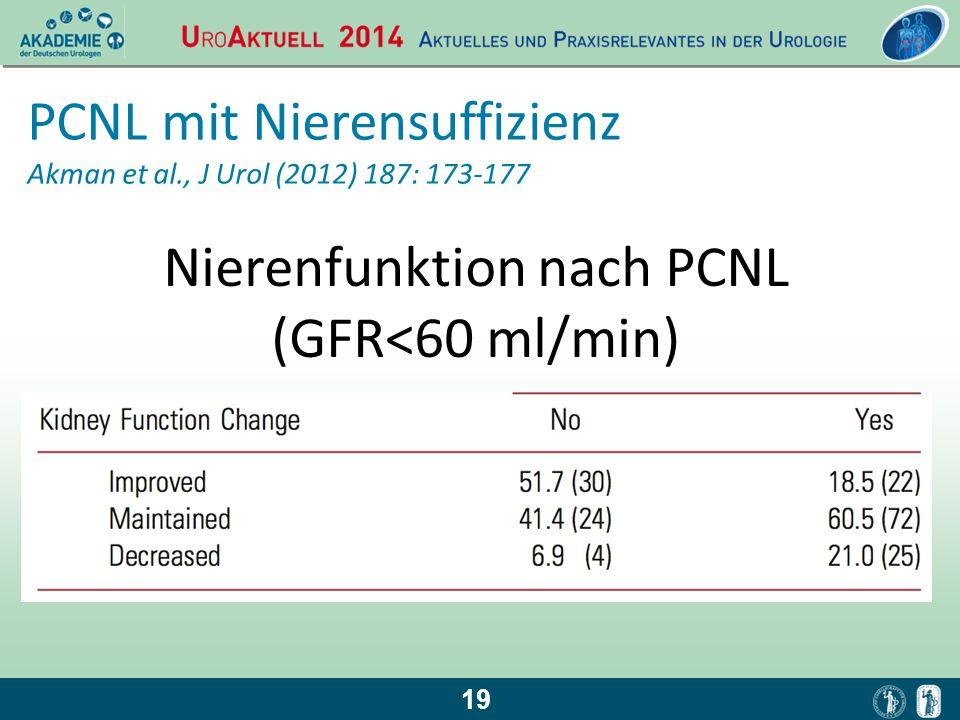 Nierenfunktion nach PCNL (GFR<60 ml/min)