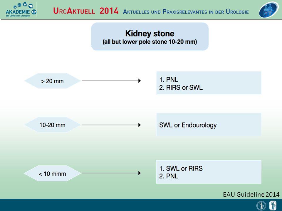 EAU Guideline 2014 Reduzierung von Komplikationen