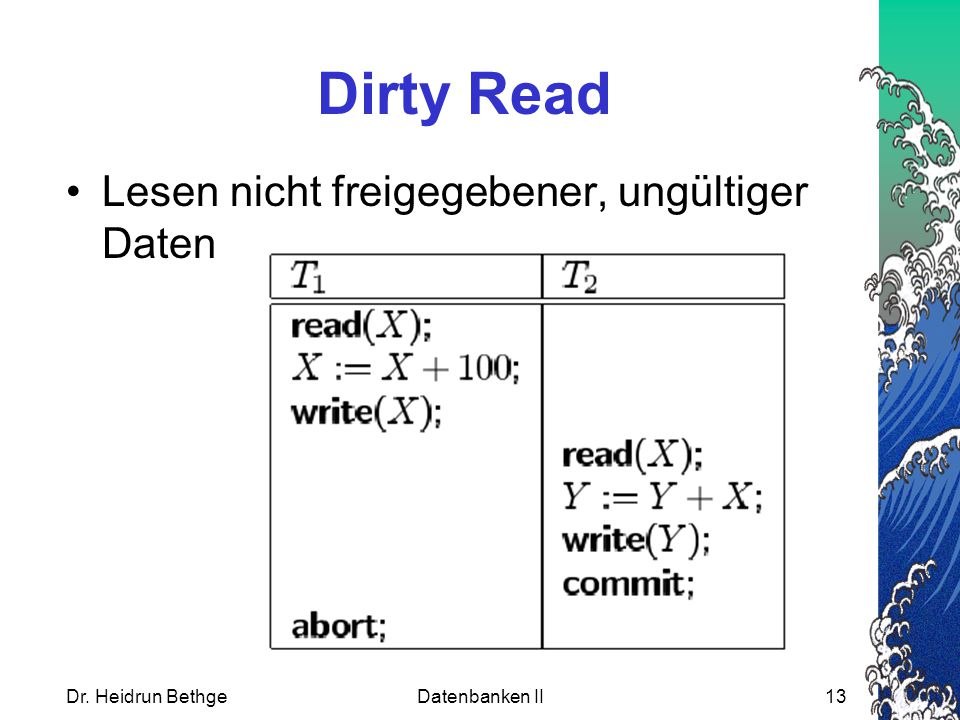 Dirty Read Lesen nicht freigegebener, ungültiger Daten