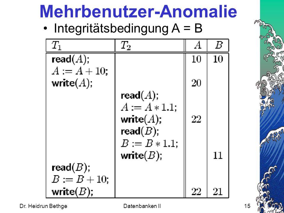 Mehrbenutzer-Anomalie
