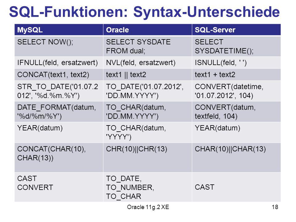 SQL-Funktionen: Syntax-Unterschiede