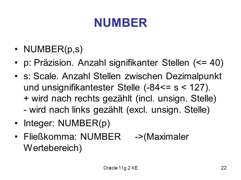 NUMBER NUMBER(p,s) p: Präzision. Anzahl signifikanter Stellen (<= 40)