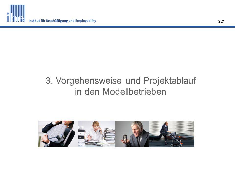 3. Vorgehensweise und Projektablauf in den Modellbetrieben