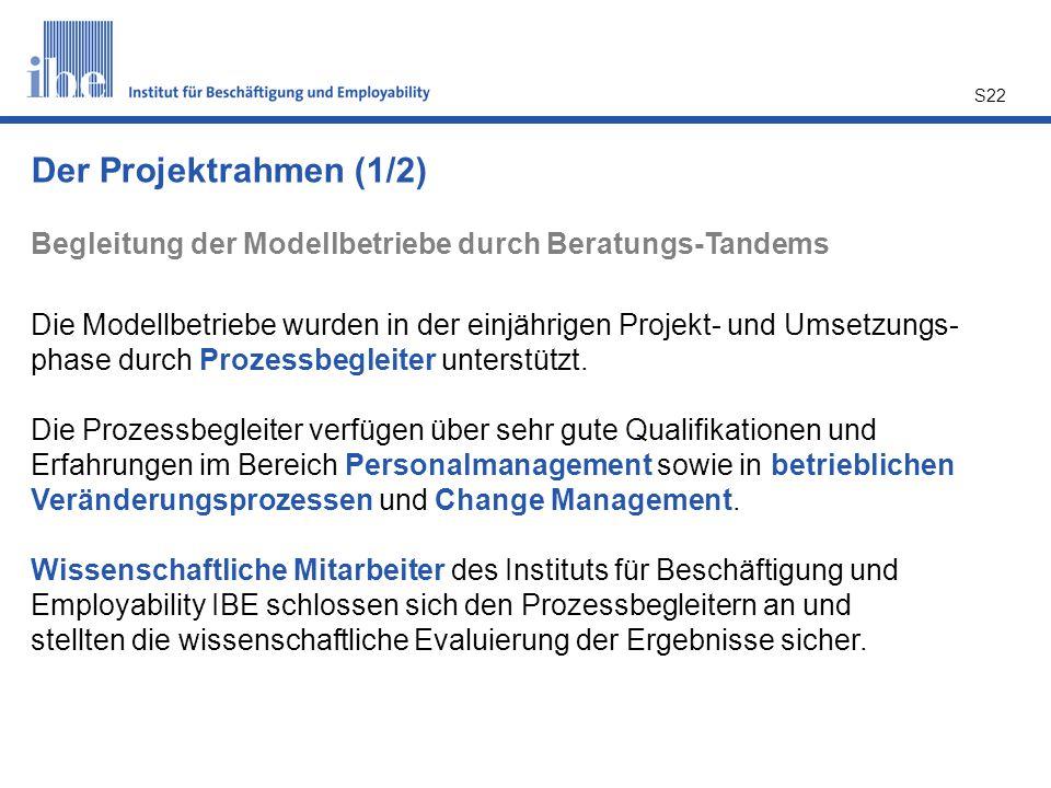 Der Projektrahmen (1/2) Begleitung der Modellbetriebe durch Beratungs-Tandems.
