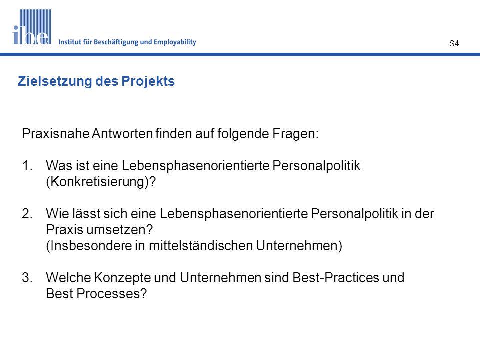 Zielsetzung des Projekts