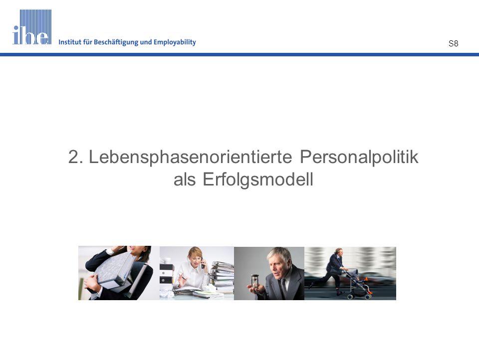 2. Lebensphasenorientierte Personalpolitik