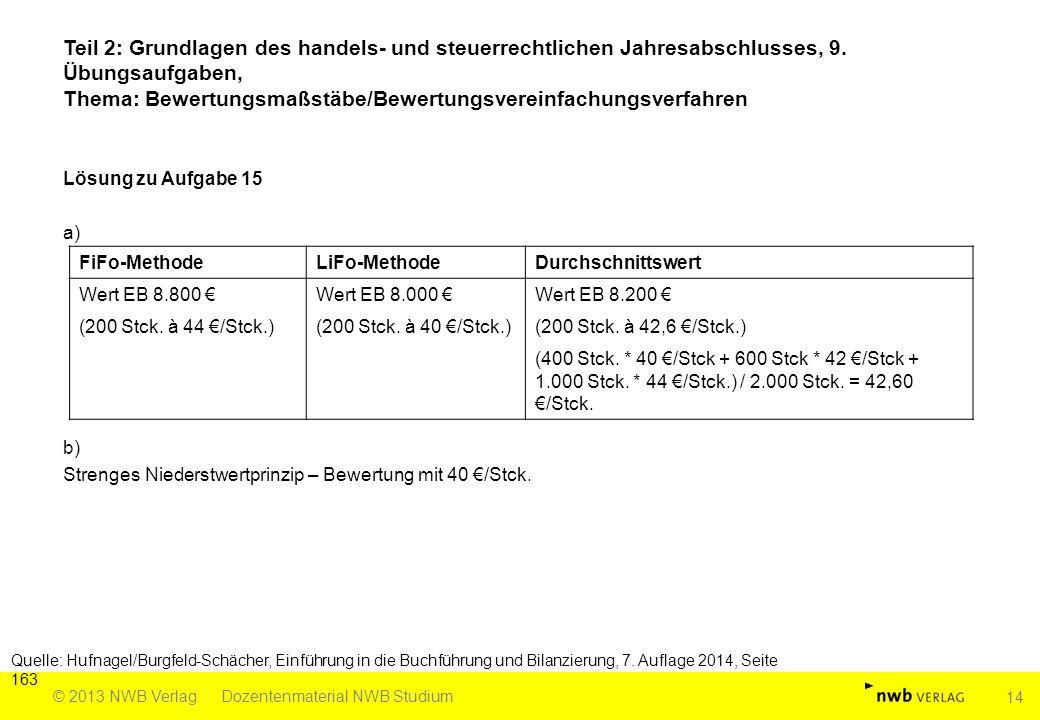 Teil 2: Grundlagen des handels- und steuerrechtlichen Jahresabschlusses, 9. Übungsaufgaben, Thema: Bewertungsmaßstäbe/Bewertungsvereinfachungsverfahren